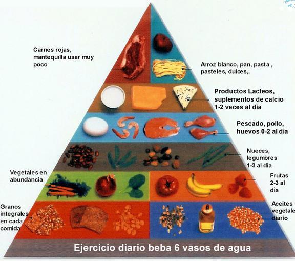 causa sobrepeso: