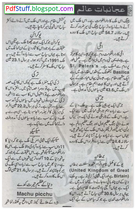 Sample page of the Urdu book Ajaibat-e-Aalam