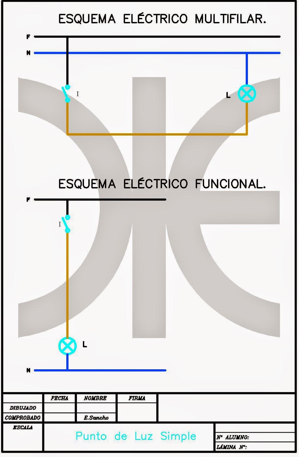 Circuito Electrico Simple : Instalaciones básicas: punto de luz simple