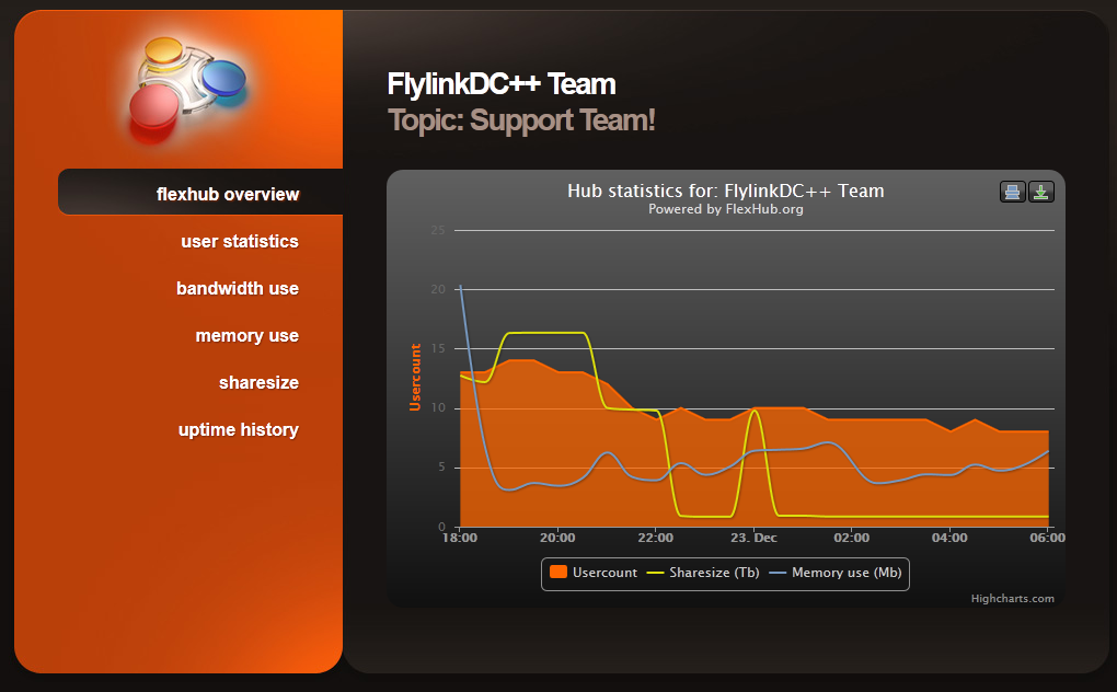 Как в flylinkdc задействовать все хабы для поиска