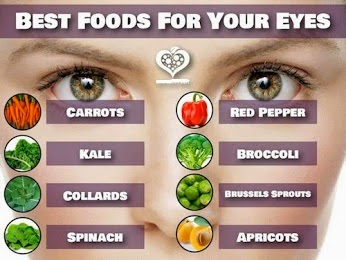 The eight best food for your eyes protection