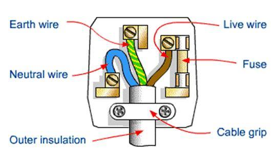 3 pin plug connections - electrical engineering books plug schematic spark plug schematic #4