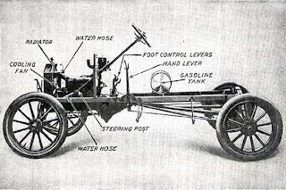 Detalles tecnicos del modelo A de Ford