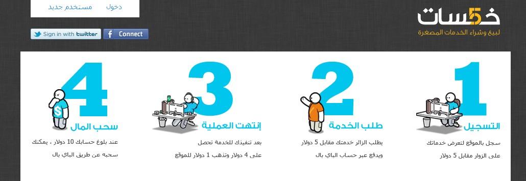 شرح موقع خمسات للخدمات المصغرة - اقتنص فرصتك مع خمسات