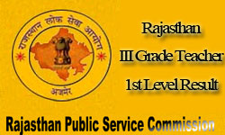 3rd Grade Teacher Results 2012, rajpanchyat.gov.in 3rd Grade Teacher Results Online
