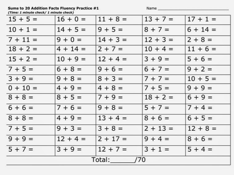 Number Names Worksheets speed addition worksheet Free – Speed Addition Worksheet