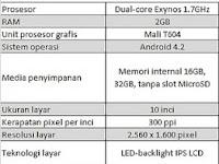 Harga dan Spesifikasi Tablet Google Nexus 10