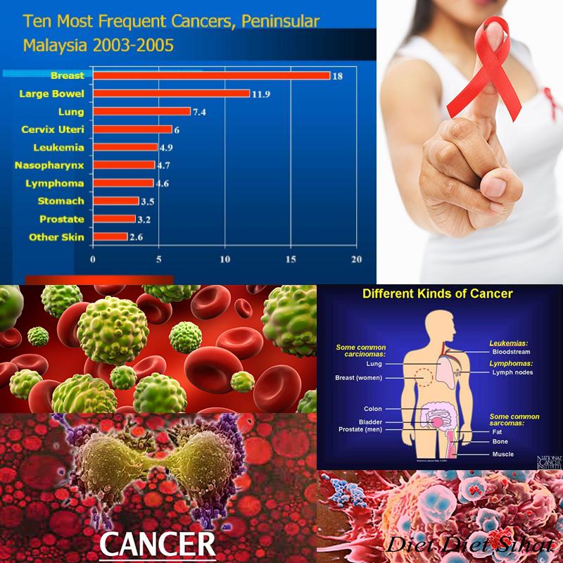 Vitamin Membantu Merawat Kanser