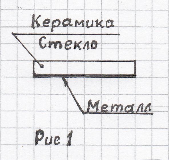 Генератор 50 герц схема фото 162