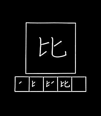 kanji membandingkan