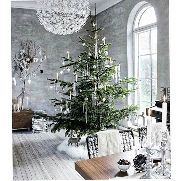 christmas inspiration, xmas, winter inspiration, winter wonderland, street style zima, świąteczne inspiracje, inspiracje,