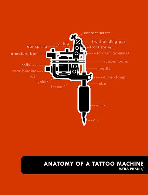 The Tattoo Journal: Anatomy of a Tattoo Machine