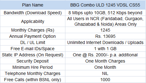 BSNL Unlimited 8 Mbps Broadband Plans for Faridabad, Gurgaon, Ghaziabad & Noida