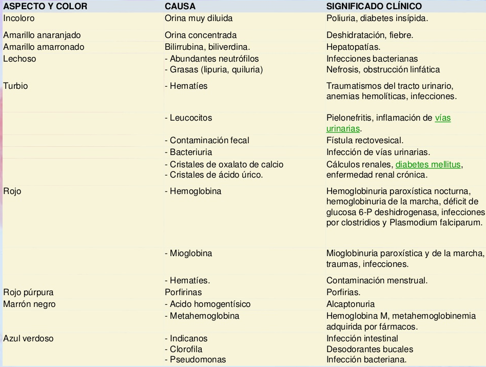acido urico alto en las mujeres que alimentos pueden aumentar el acido urico correccion acido urico de forma natural