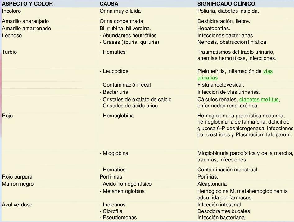 tratamiento para aliviar la gota tofos acido urico te de manzanilla para la gota