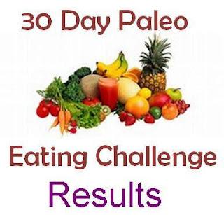 30 Day Paleo