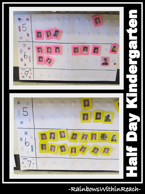 photo of: Charting Student's Ages in Kindergarten (RoundUP via RainbowsWithinReach)