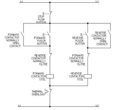 Forward Reverse Motor Control Circuit