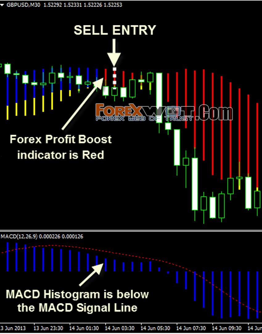 Is forex trading profitable online