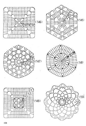 ergahandmade  crochet motifs   diagrams