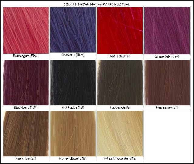 Medium shades of red hair color chartRed Hair Color Chart
