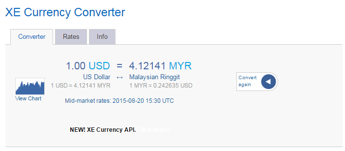 Maybank forex calculator
