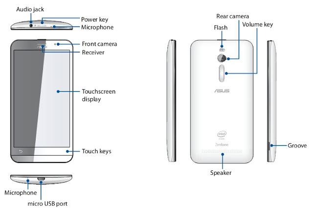 User manual of asus zenfone 5