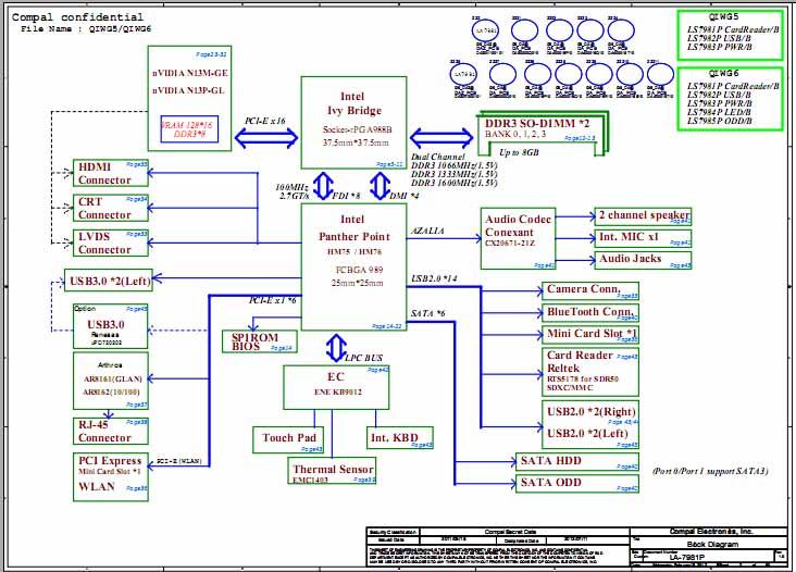 Lenovo G480 Intel Schematic | Free Laptop Schematic on laptop model, laptop power, laptop repair, laptop exploded view, laptop wire diagram, laptop monitor, laptop software, laptop display, laptop clip art, laptop working, laptop circuit diagram, laptop cable, laptop 3d, laptop lcd problem, laptop components, laptop system, laptop disassembly, laptop features, laptop motherboard diagram, laptop drawing,
