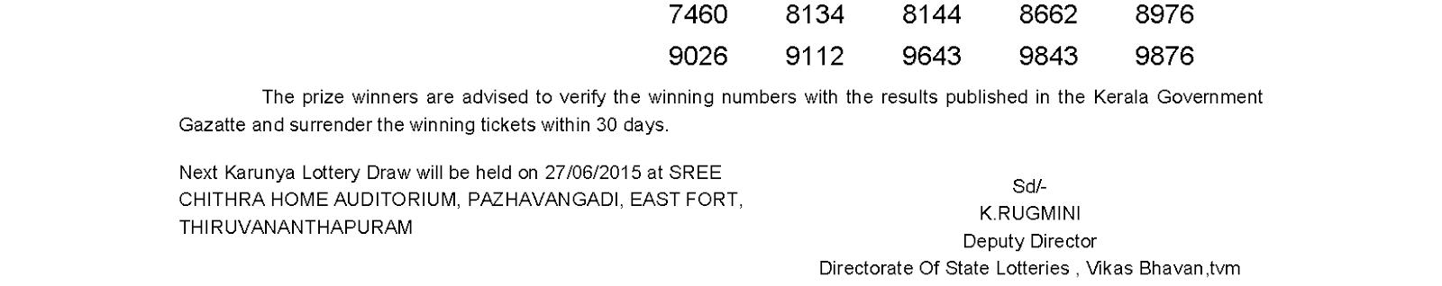Karunya Lottery KR 195 Result 20-6-2015