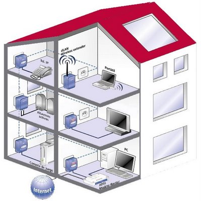 Redes arquitectura de red lan for Red de una oficina