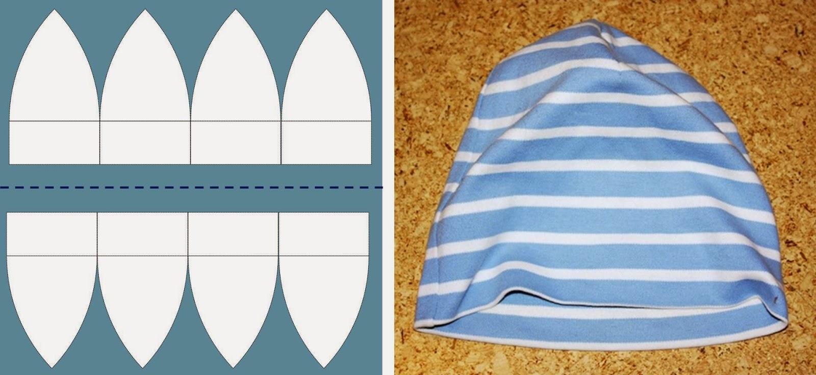 Awesome Hut Muster Zu Nähen Vignette - Decke Stricken Muster ...