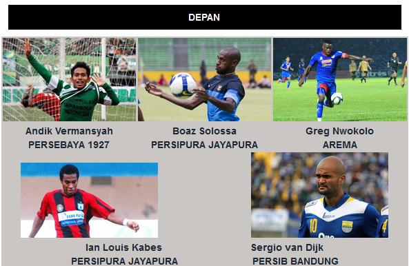 Pemain Depan Timnas Indonesia