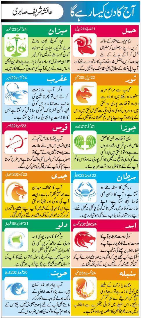 Daily Horoscope in Urdu Today 22 October 2015