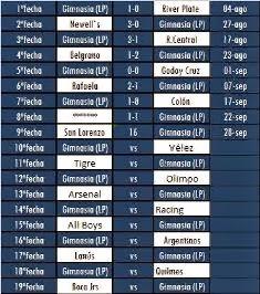 Fixture 1º Division