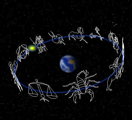 Constellations Zodiac Signs as Stars