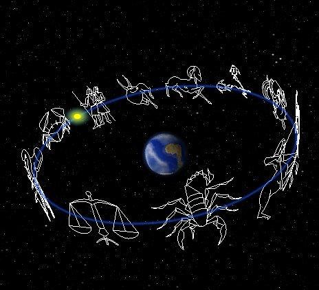 zodiak hari ini ZODIAK HARI INI (26 Maret 2012   2 April 2012)