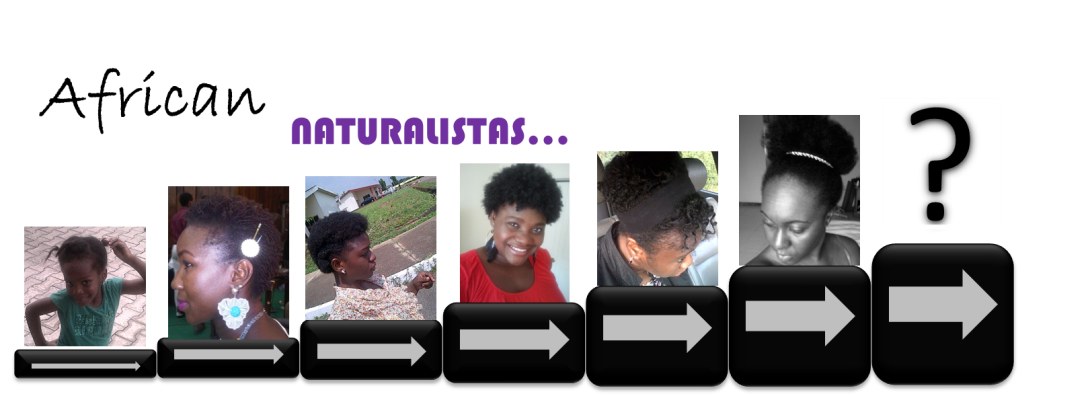 African Naturalistas