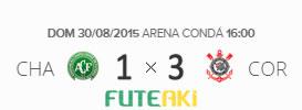 O placar de Chapecoense 1x3 Corinthians pela 21ª rodada do Brasileirão 2015