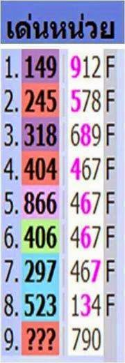 Thai Lotto VIP Tips | Thai Lotto 3up and Down HTF 01-06-2014