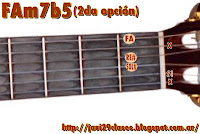 Acordes menores con séptima menor y quinta bemol en Guitarra (m7b5) 2da opcion