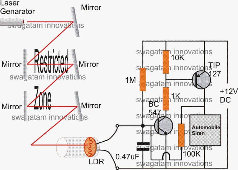 simple burglar alarm circuits electronic circuit projects least one of the reflections interrupting the laser passage over the ldr this would result in an instant triggering of the connected driver circuits