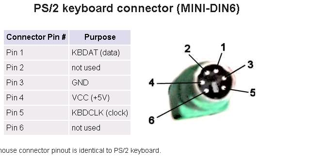 ps2 keyboard wiring diagram with Tengo Un Teclado Para Pc Marca Genius Confy Kb19e Que Se L on Usb Serial  munication With Pic Microcontroller Flowcode in addition Keyboard Pinout Diagram likewise 3900 as well  moreover Ibm Ps 2 Adapter To Usb Wiring Diagram Usb To Rj45 Wiring Diagram Elsavadorla.