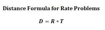 Math Rescue Algebra Rate Problems Part 1