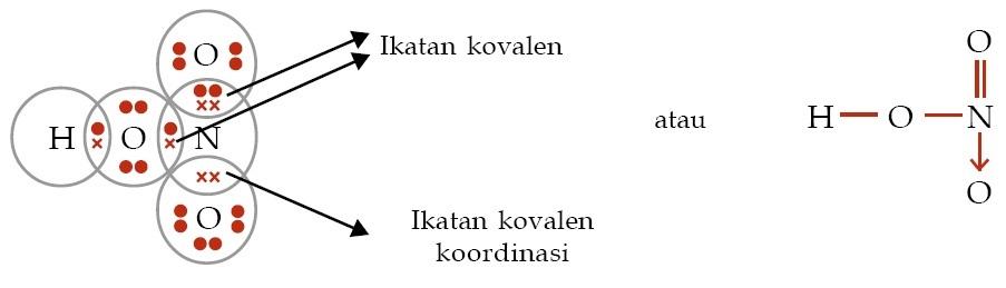 Jadi, senyawa HNO 3 memiliki satu ikatan kovalen koordinasi dan dua ...