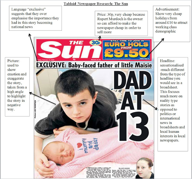 Tabloid Newspapers Front Pages Tabloid Front Page Research