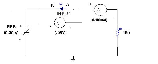 1 p n junction diode characteristics computer programming rh programforu com Pn-Junction Simple Figure PN Junction Diode Theory