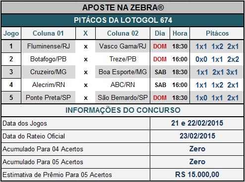 LOTOGOL 674 - PITÁCOS DA ZEBRA