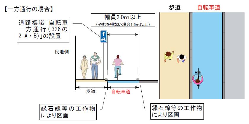 自転車の 車道 自転車 狭い : comes from perfect: 国交省の自転車 ...