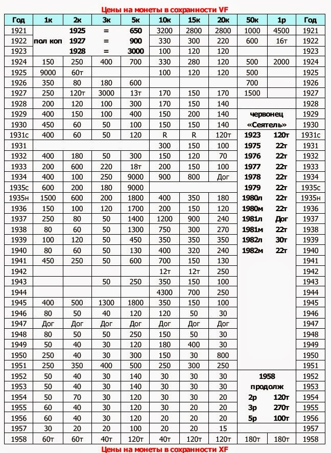таганка каталог монет 2015 год скачать