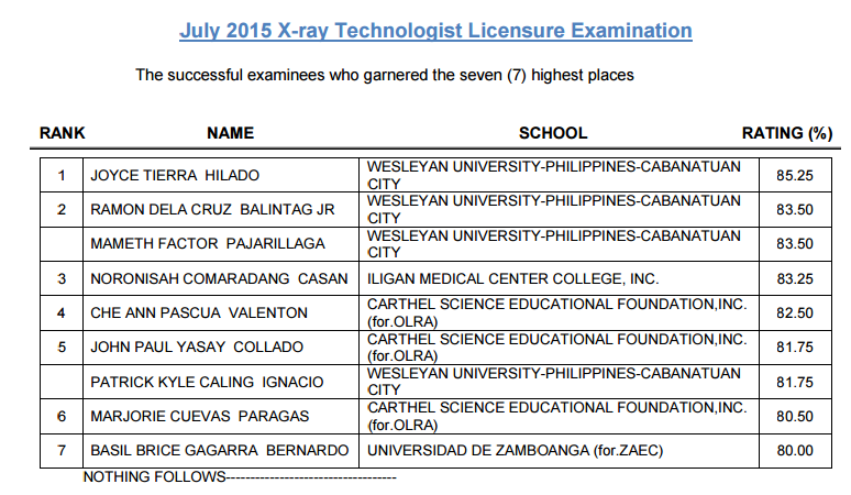 Top 7 X-Ray Tech board exam